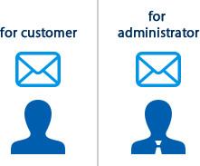 管理者とお問い合わせをした人への自動返信機能&文面の編集機能